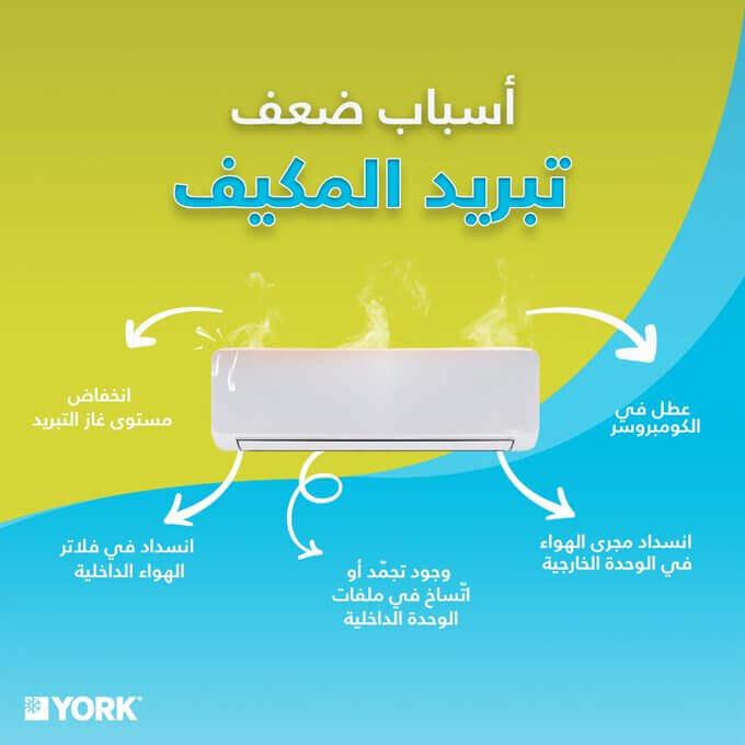 شركة تنظيف مكيفات سبليت تنصح بتنظيف المكيف للحفاظ علي جودة تبريد المكيف